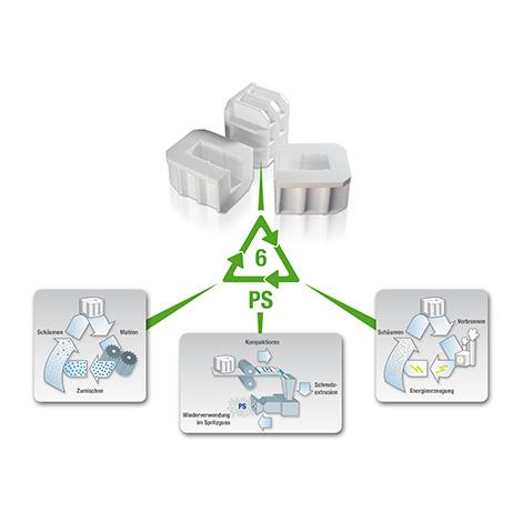 Grafik_E-por_Recycling