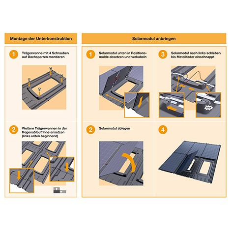 Grafik_Solarwannenmontage