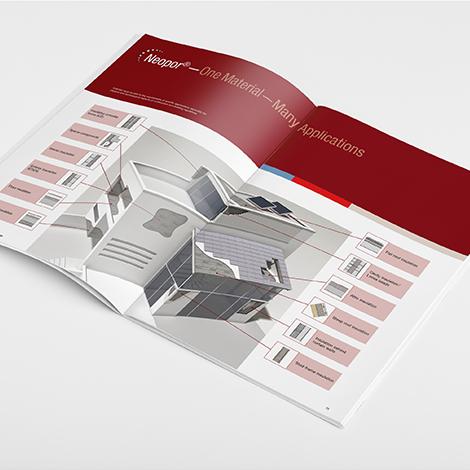 brand_design_zielgruppenbroschuere