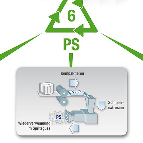 Grafik_E-por_Recycling_04